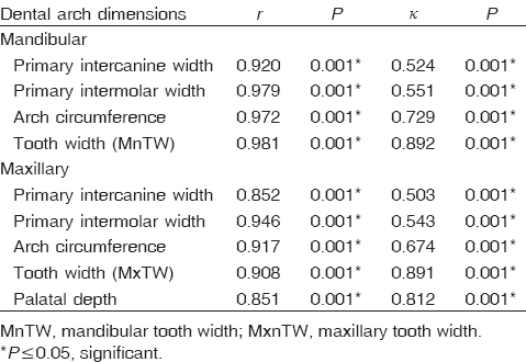 comparative dental morphology 13 frontiers of oral biology